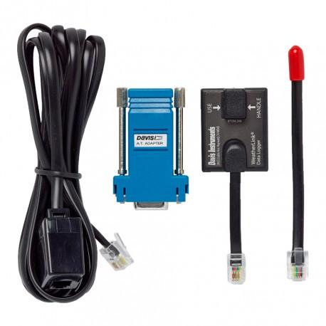 Datalogger puerto serie 6510SER