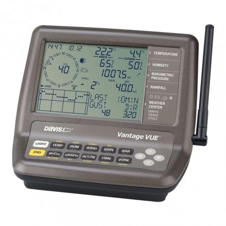 6351 Consola para Vantage Vue®